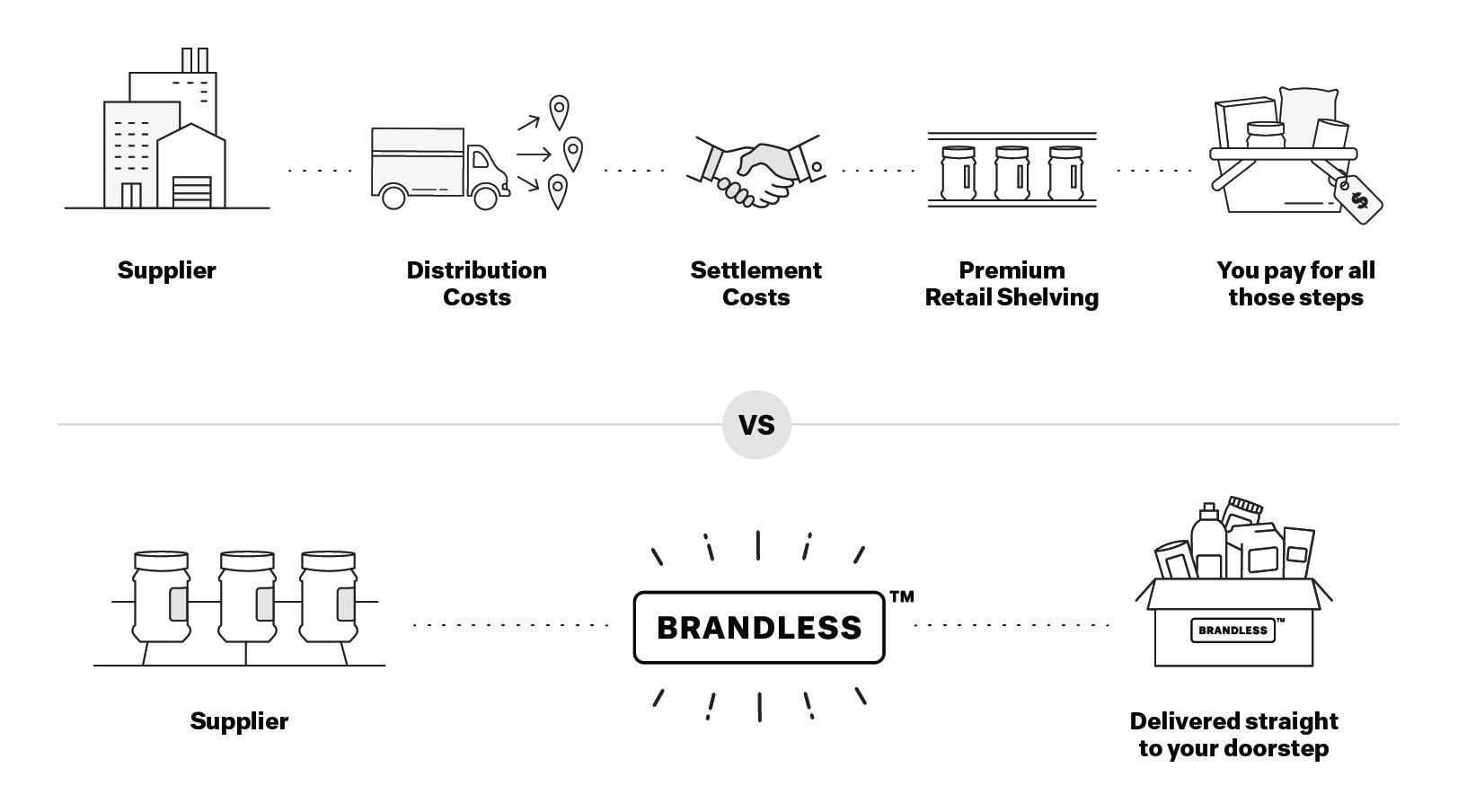 BrandTax_Graphic_FIN_v3